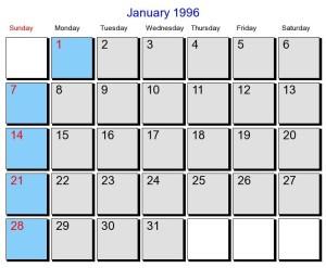 January1996Again
